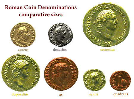 Coin Denominations Showing Relative Sizes And Names Of Coins