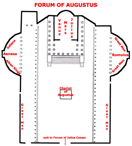 plan of the Forum of Augustus